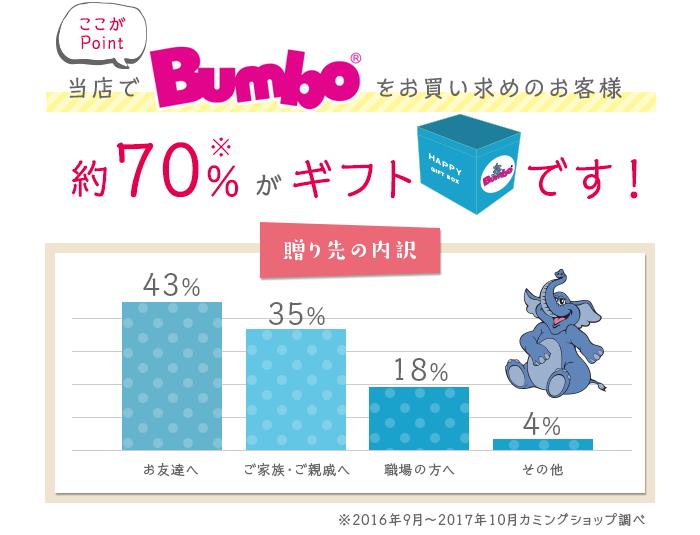 当店でバンボをお買い求めのお客様の約70%がギフトです!